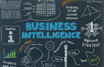 Business Intelligence in Marketing