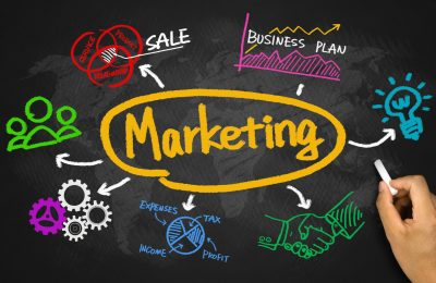 marketing steps